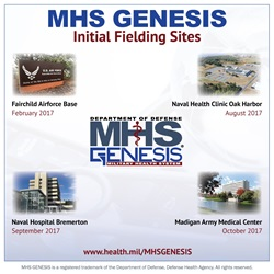 MHS Genesis Initial Fielding Sites