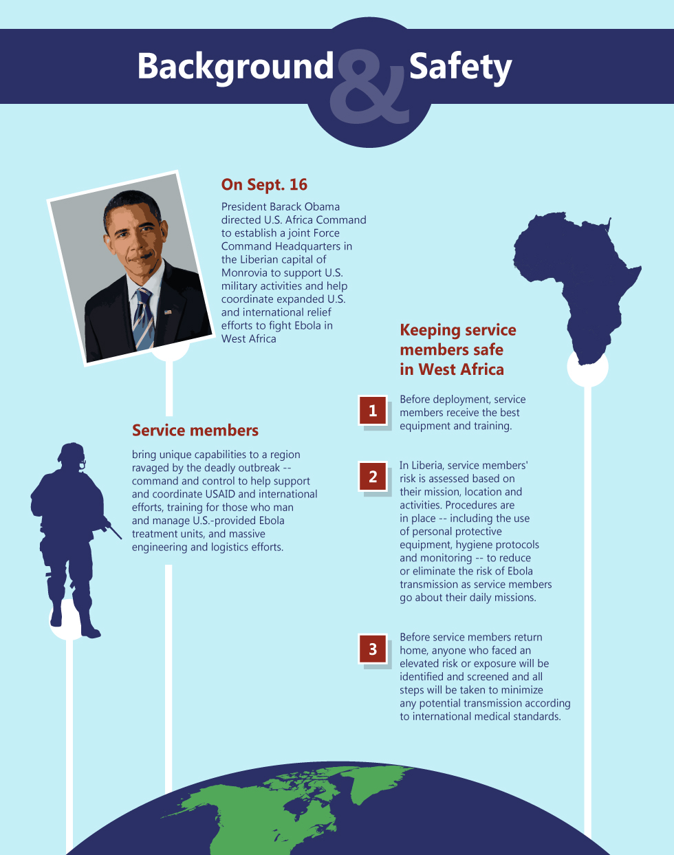 Ebola Background & Safety Infographic
