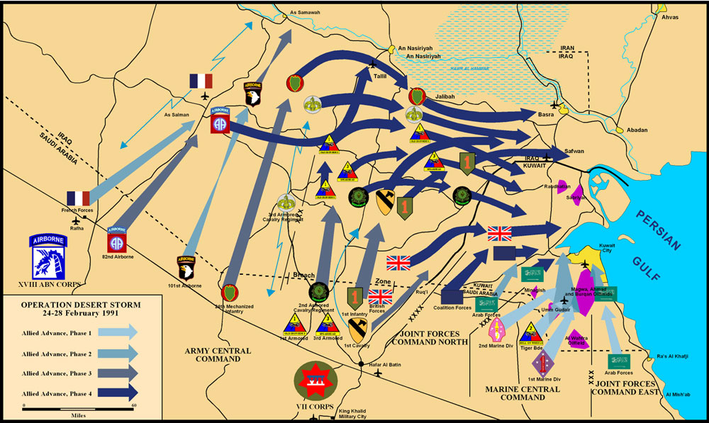 Summary of the Offensive Ground Campaign in Operation Desert Storm