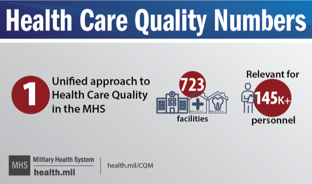 "Text with ""Health Care Quality Numbers"""