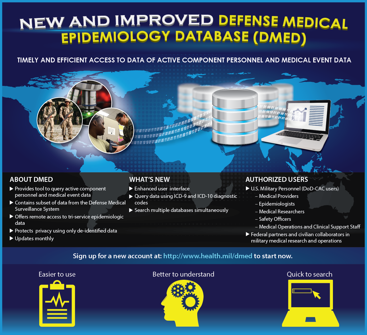 The new and improved Defense Medical Epidemiology Database (DMED), known as DMED 5.0, is now only available online.  DMED provides timely and efficient access to data of active component personnel and medical event data.  It contains a subset of data from the Defense Medical Surveillance System (DMSS), offering remote access to tri-service epidemiologic data. Moreover, it protects privacy using only de-identified data and updates monthly.  The new DMED features an enhanced user interface, query data using ICD-9 and ICD-10 diagnostic codes granting authorized users to search multiple databases simultaneously. These users are U.S. military personnel (DoD-CaC users) or Federal partners and civilian collaborators in military medical research and operations. Authorized U.S. military personnel with access to DMED include medical providers, epidemiologists, medical researchers, safety officers, and medical operations and clinical support staff. Sign up for a new account at www.health.mil/dmed