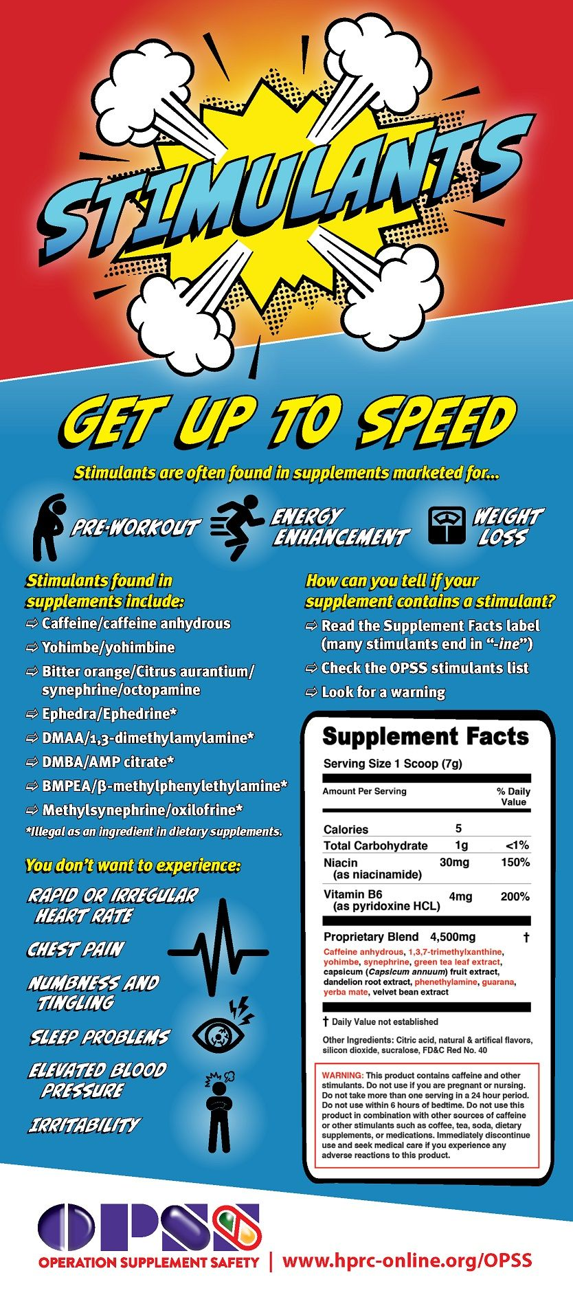 Operation Supplement Safety infographic about stimulants