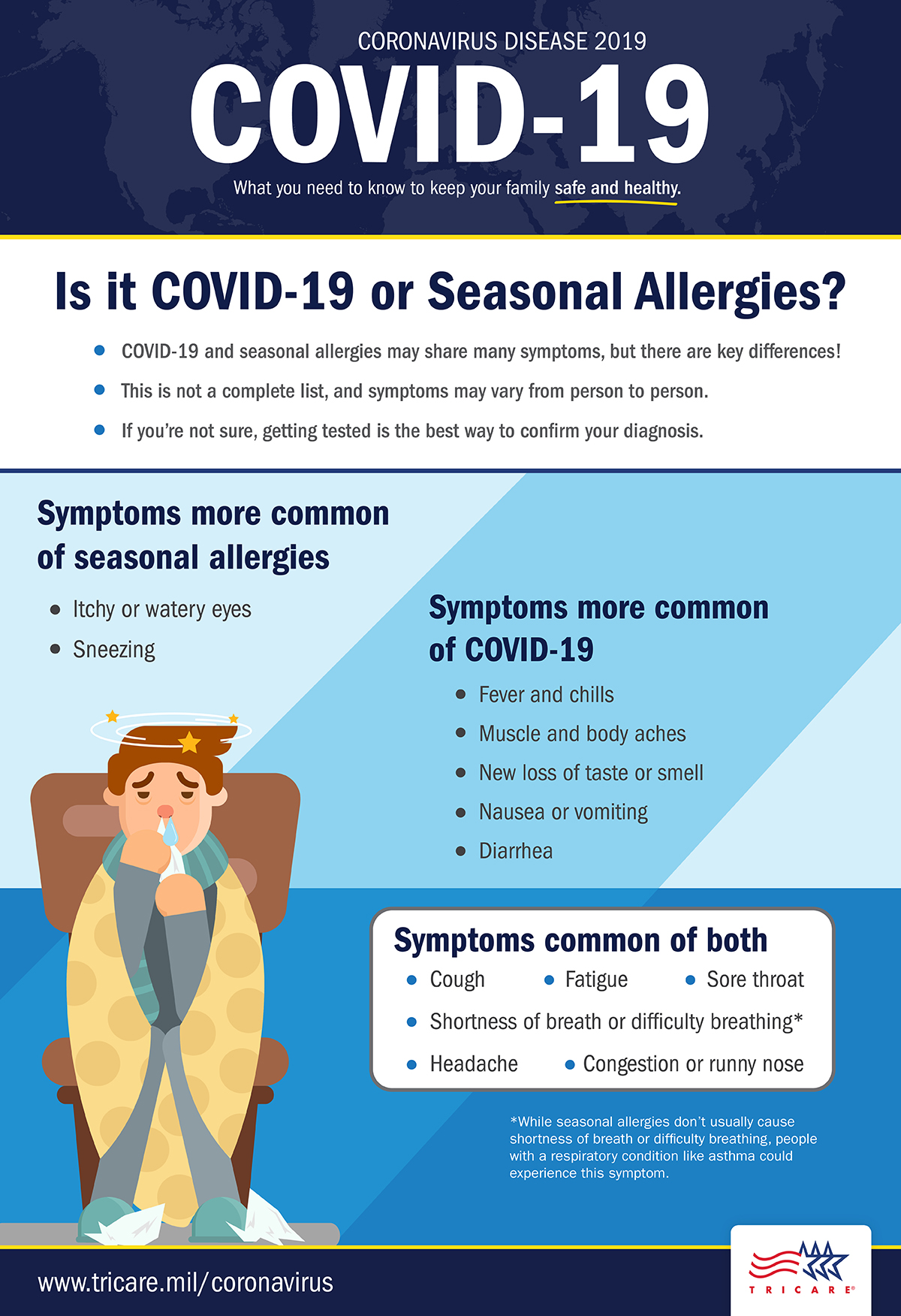 how to tell the difference between allergies and covid19
