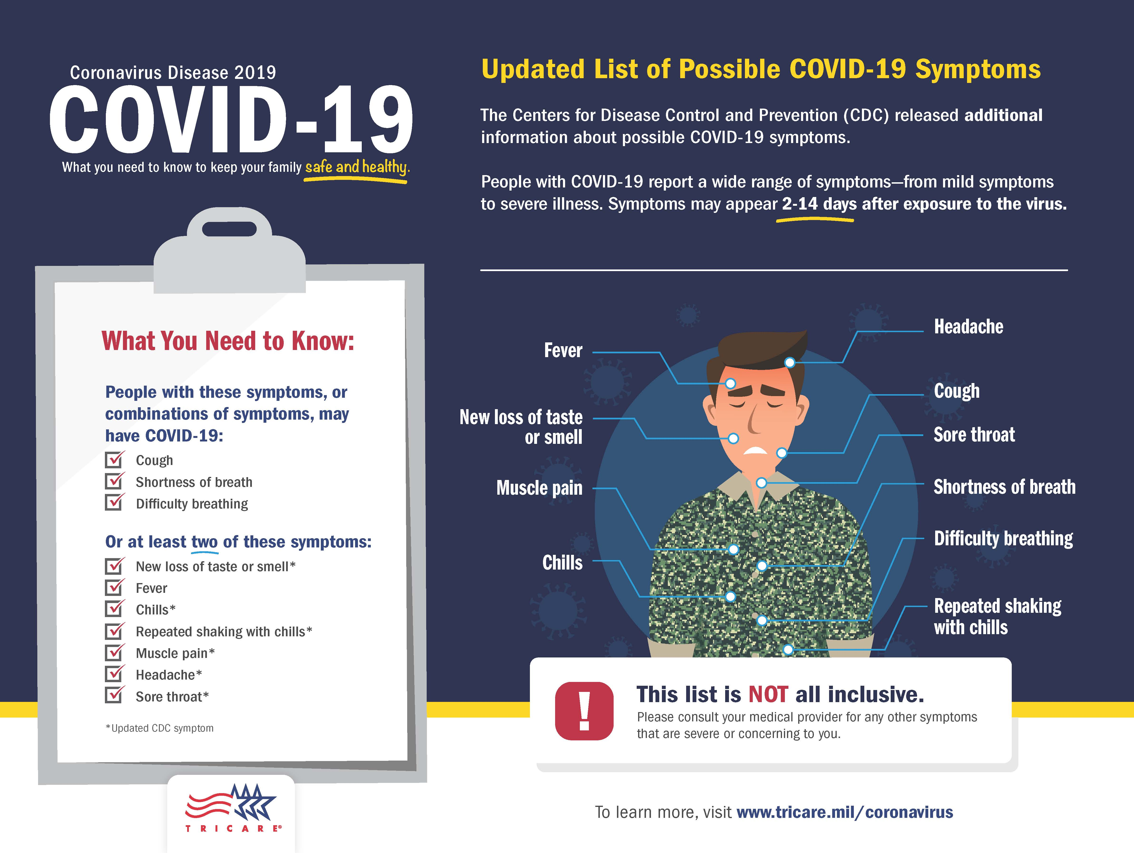 updated cdc symptoms for covid19