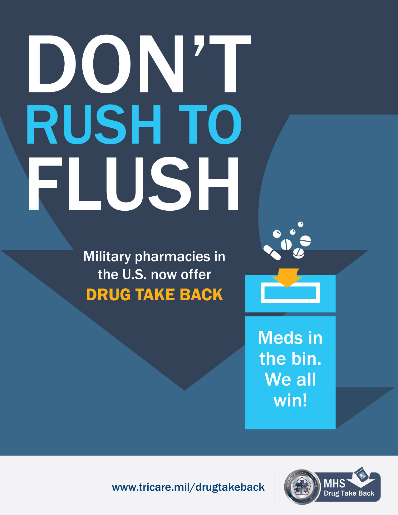Infographic about not flushing meds down the toilet.