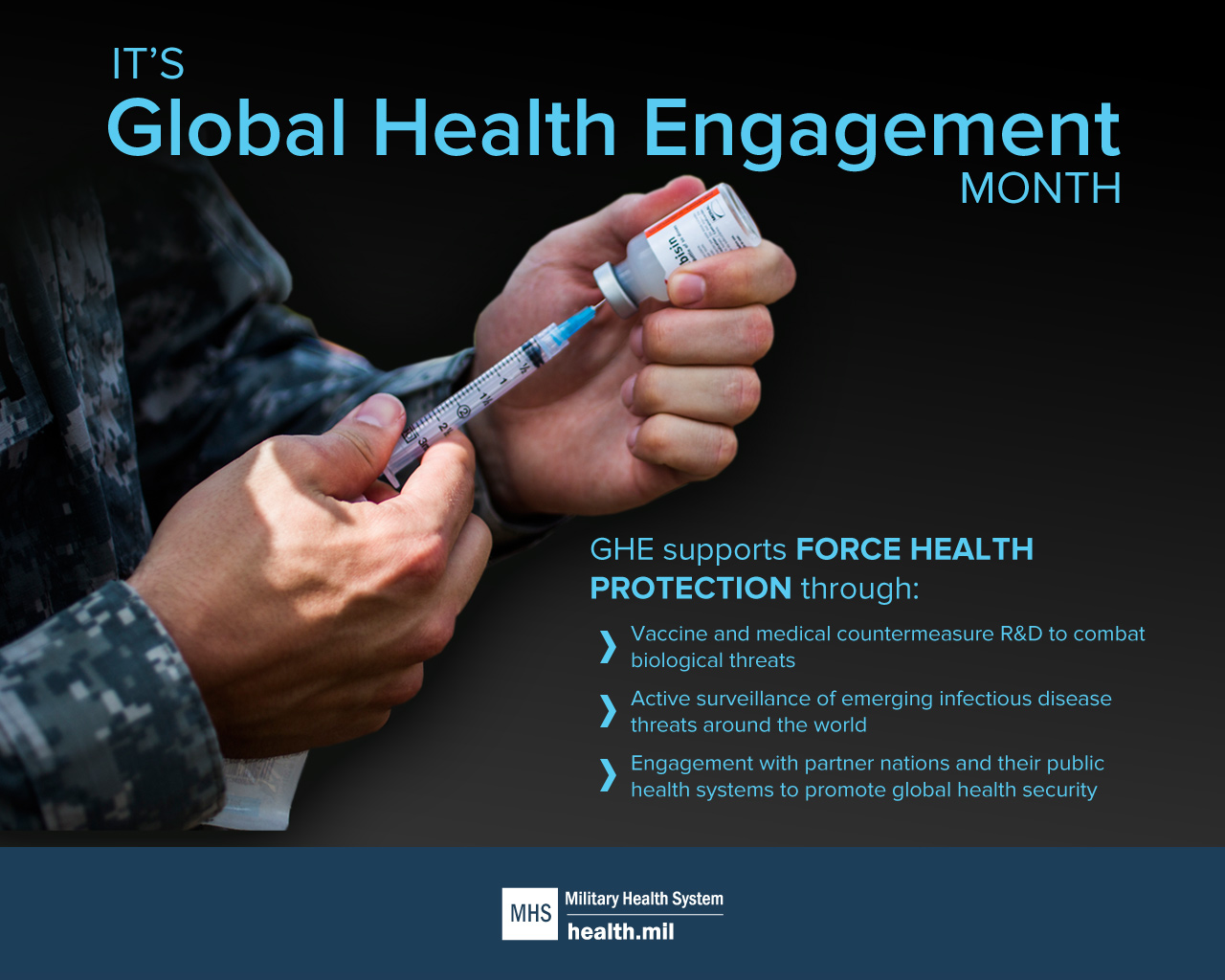 Infographic about Global Health Engagement