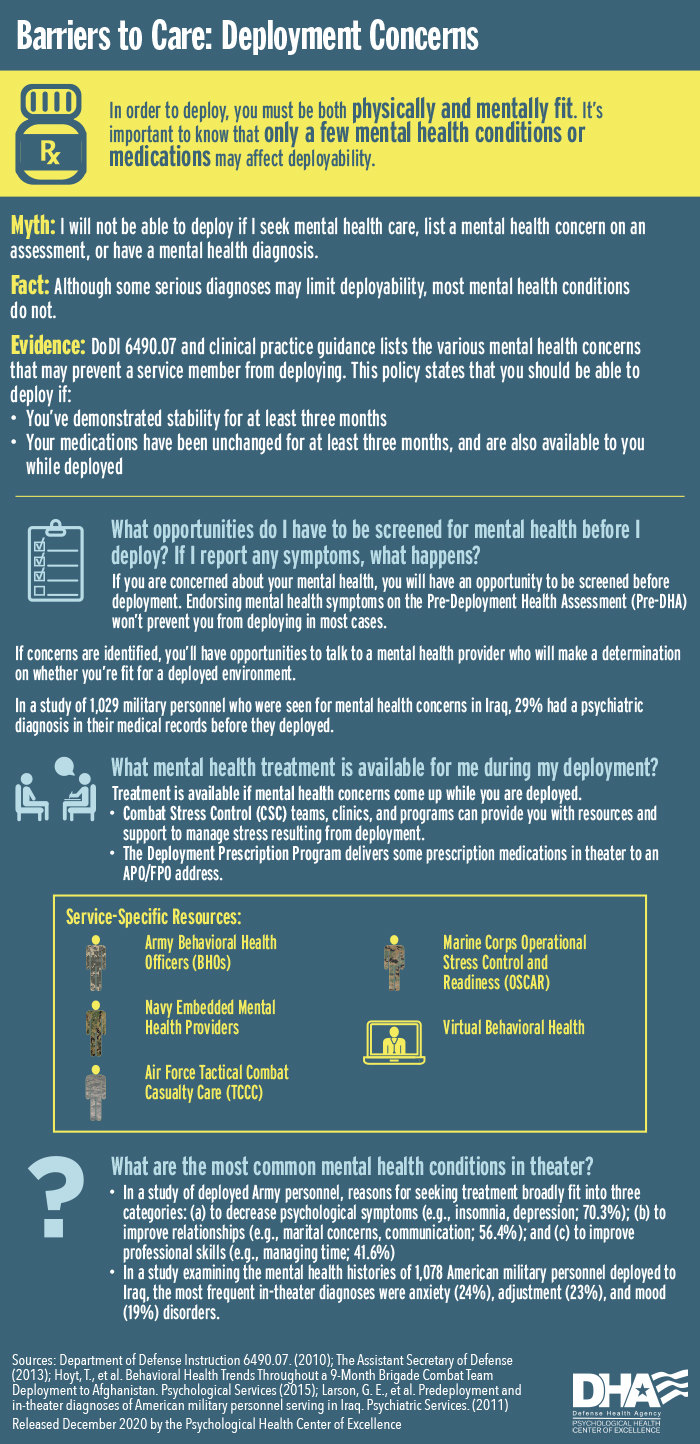 Barriers to Care Mental Health and Deployment Concerns infographic