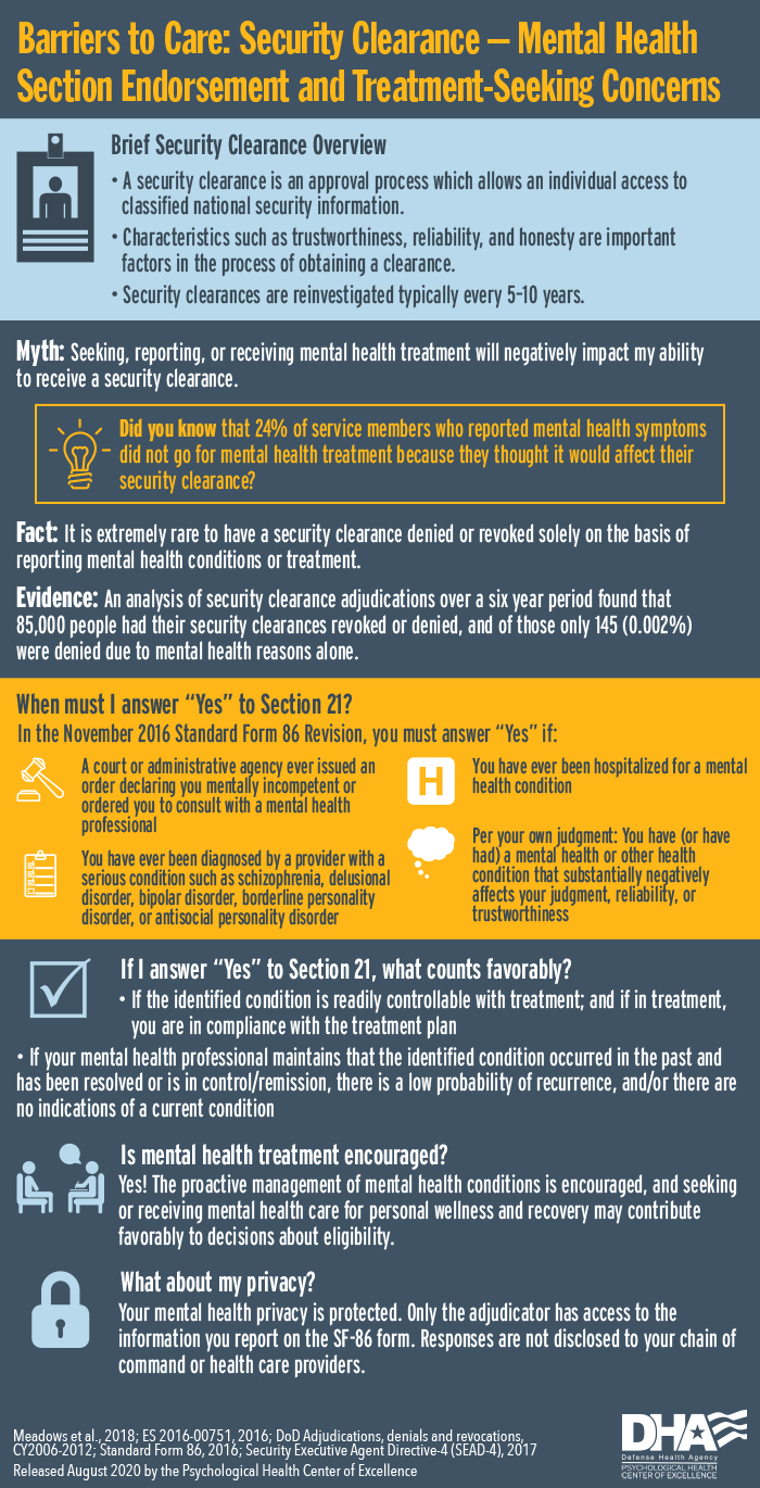 Barriers to Care Security Clearance Infographic