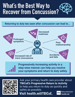 What's the best way to recover from a concussion? Returning to duty too soon after a concussion can lead to prolonged symptoms, decreased readiness, poor marksmanship, accidents and falls, and increased risk of more concussions. Progressively increasing activity in a step-wise manner can help you resolve your symptoms and return to duty safely. Ask your primary health care provider about TBICoE's Progressive Return to Activity to help you return to duty as quickly and safely as possible. Visit health.mil/TBICoE.