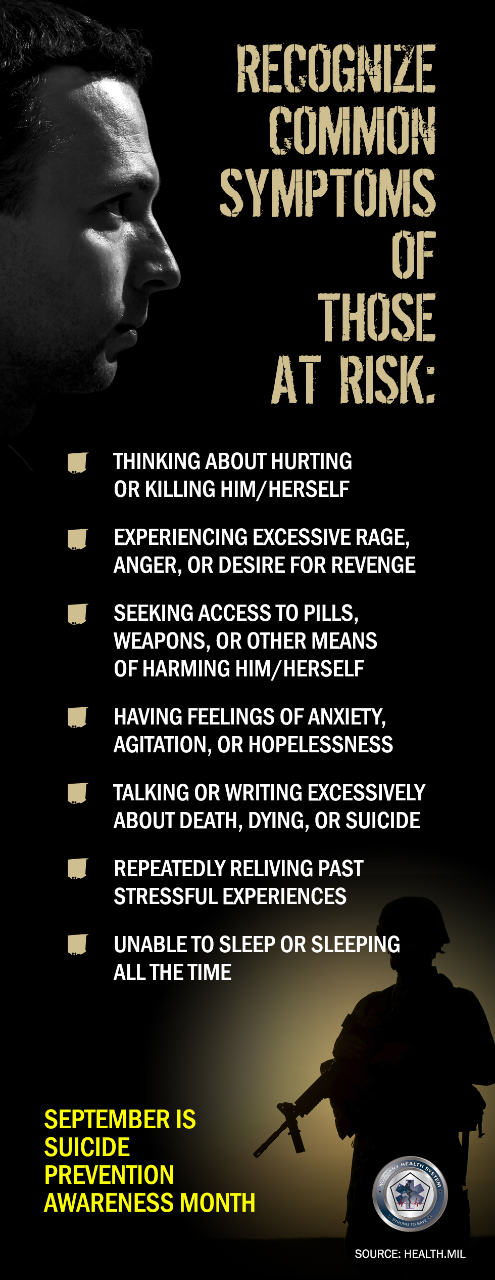 Infographic showing symptoms of those at risk of suicide.