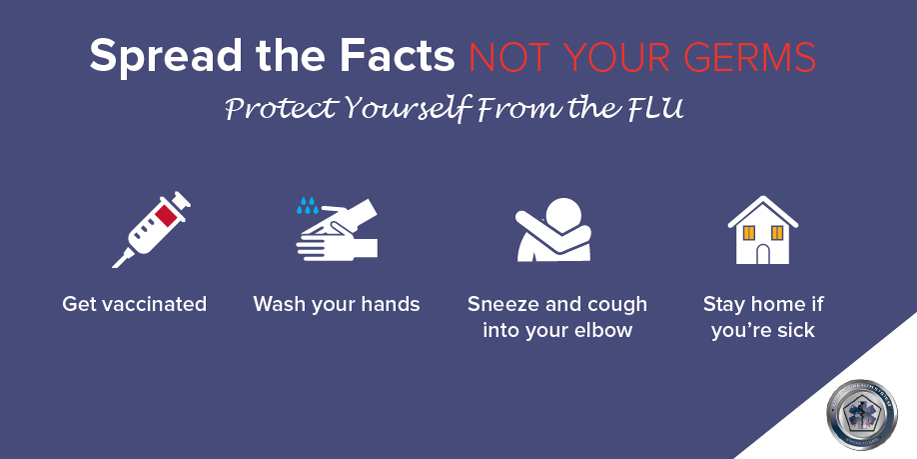 Infographic about protecting yourself from the flu