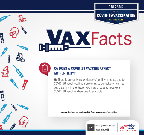 VAX Fact: Does a COVID-19 vaccine affect my fertility? There is currently no evidence of fertility impacts due to COVID-19 vaccines.  If you are trying to conceive or want to get pregnant in the future, you may choose to receive a COVID-19 vaccine when one is available.