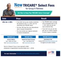 This graphic describes the steps you need to take to get your TRICARE Select coverage reinstated after January 1, 2021