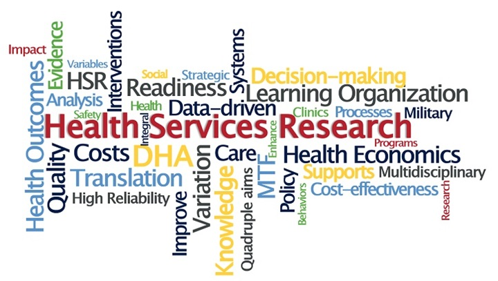 The Defense Health Agency Research and Development Directorate wordcloud. (MHS graphic)