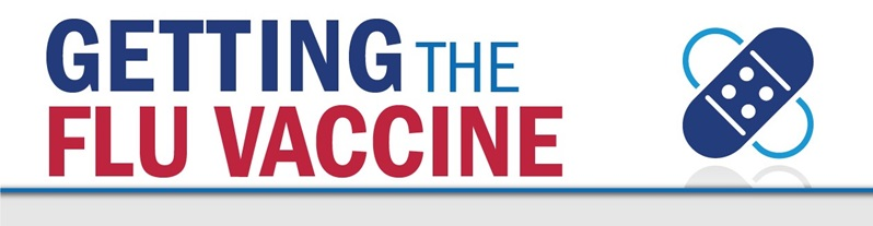 "Image showing a bandaid and text ""Getting the Flu Vaccine."""